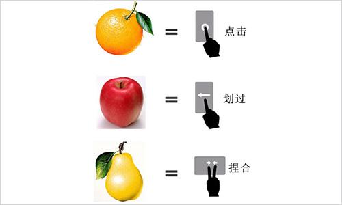 手势游戏《水果大战》初稿